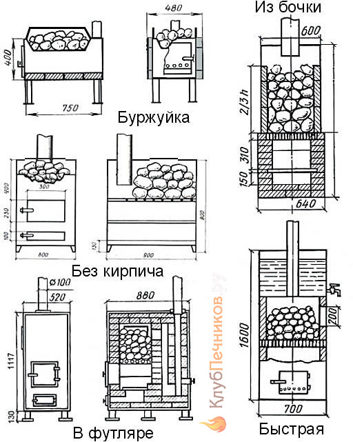 чертежи металлических банных печей