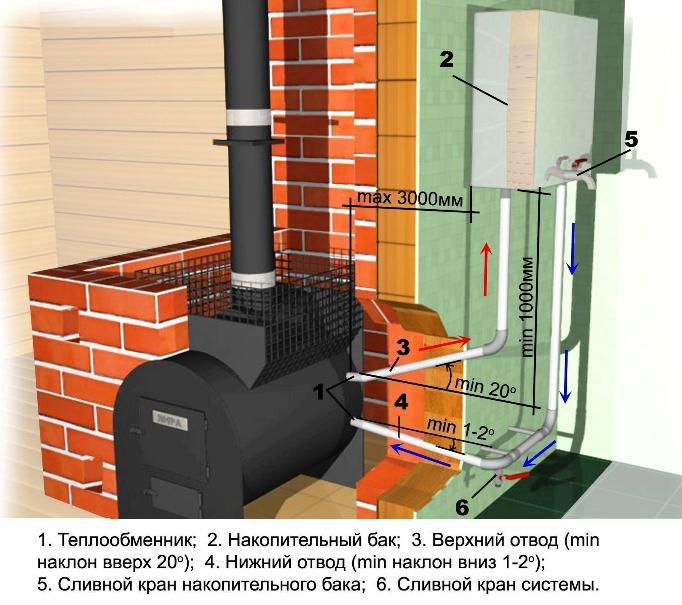 Расчитать теплообменник Уплотнения теплообменника Sondex S41 Северск
