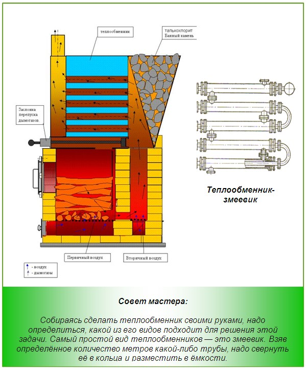 Расчитать теплообменник Пластины теплообменника SWEP (Росвеп) GL-230T Челябинск